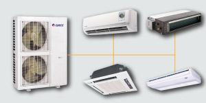 Sales, installation and service of any air conditioning climate
